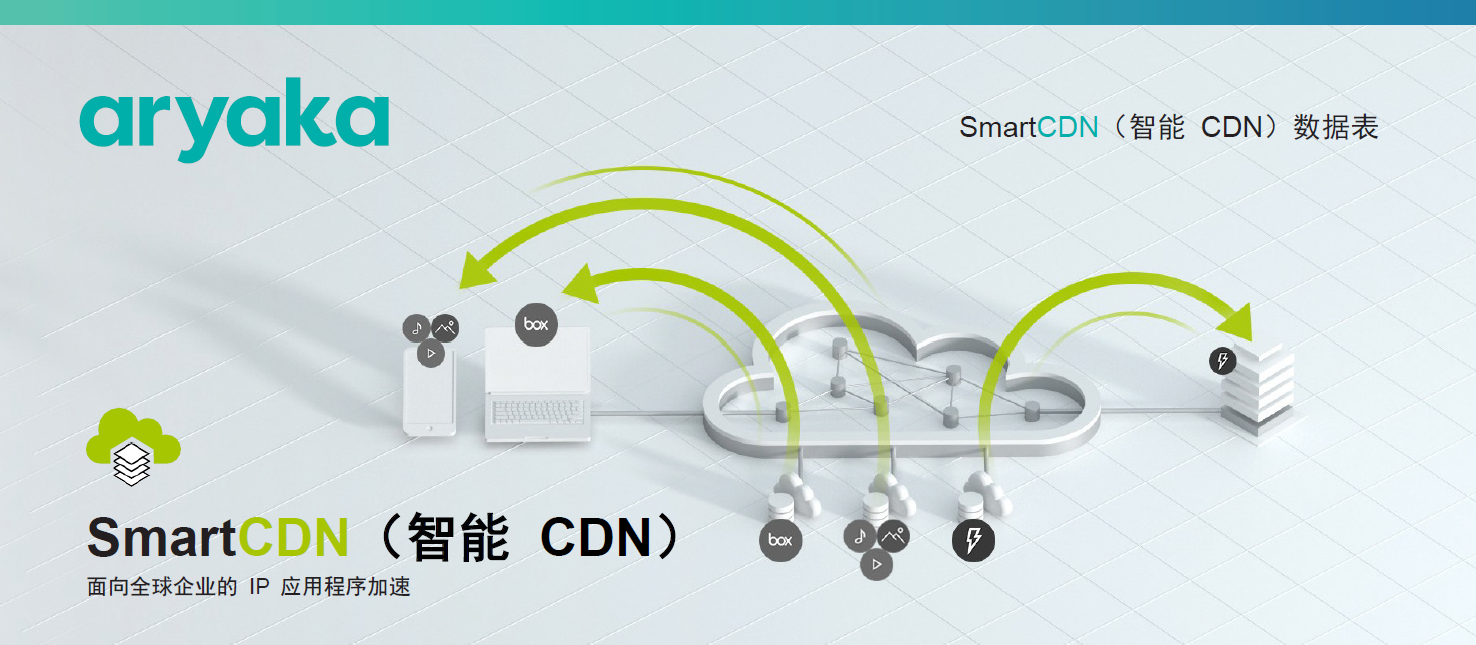 Aryaka SmartCDN(智能 CDN)