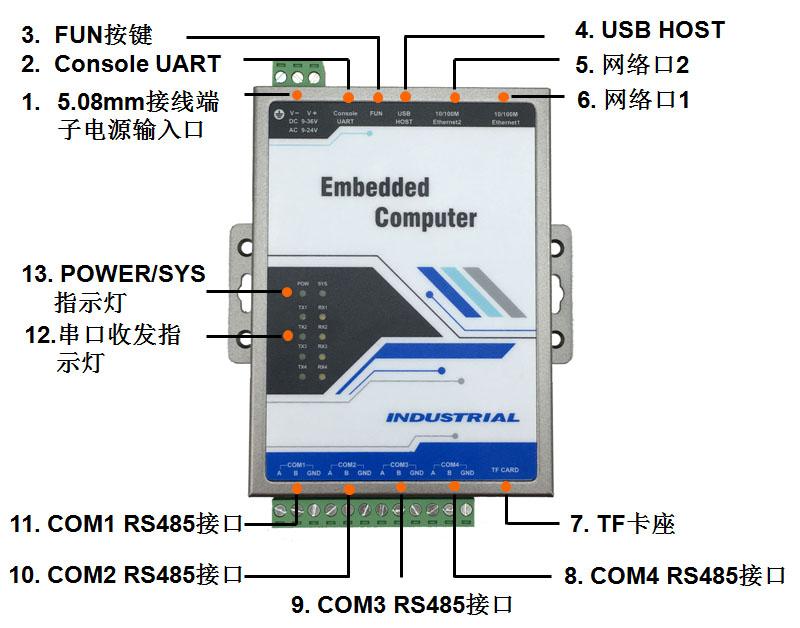 BR2000通讯管理机