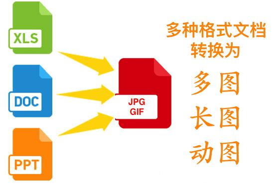 Office文档/iWorks/Sketch/多图/网址转为多图/长图/动图