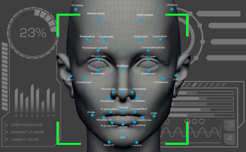 【万店掌】人脸识别系统_零售、景区、安防、考勤人脸识别应用方案